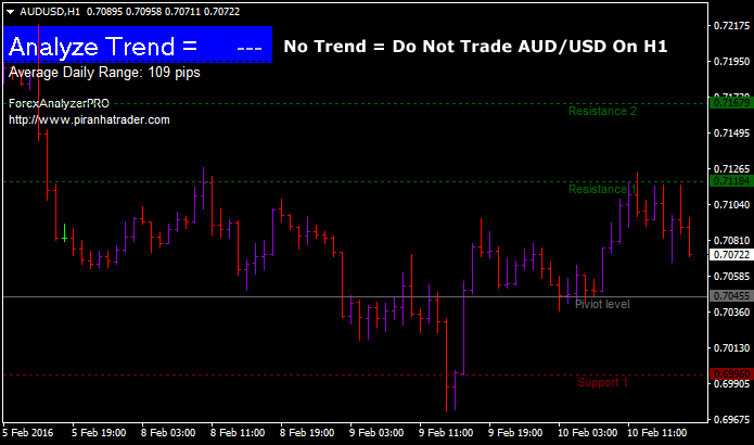 Forex pips system trading currency trading currency