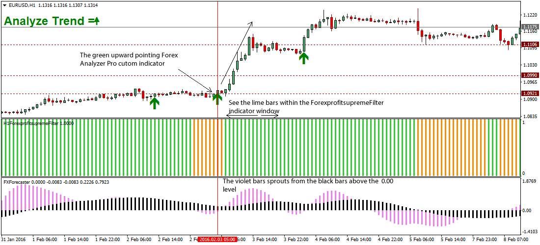 Forex position trading strategy