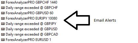 forex-analyzer-PRO-email-alerts