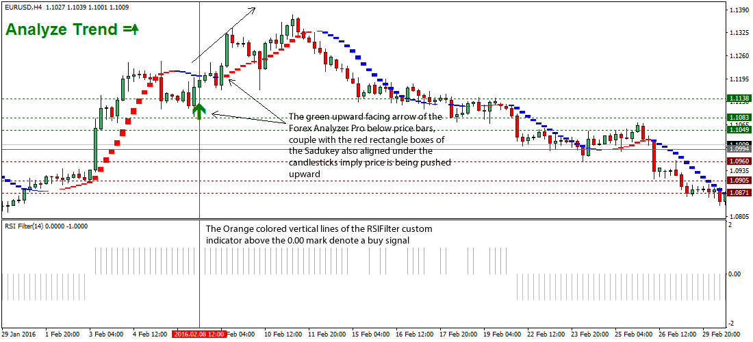 RSI-forex-strategy1